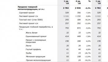 https://www.steelland.ru/pics/news/pn-2019_4_16__9_46.jpg